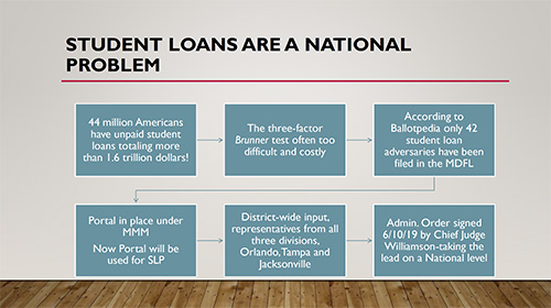How the New Middle District of Florida Student Loan Management Program Works